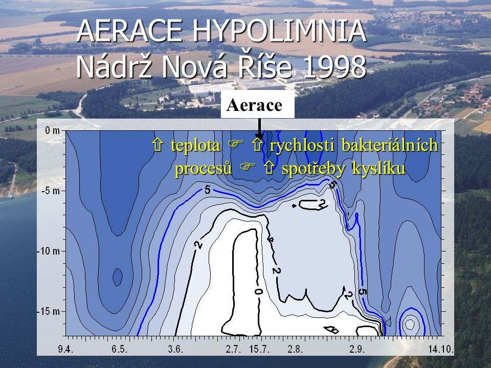 AERACE HYPOLIMNIA Nádrž Nová Říše 1998