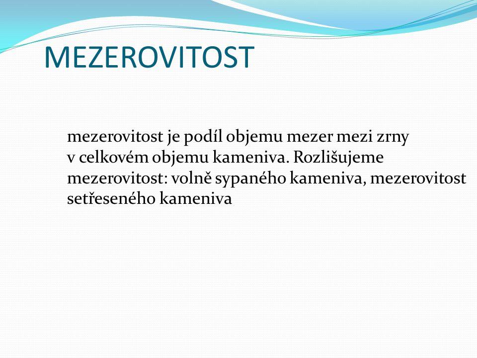 MEZEROVITOST