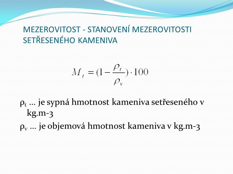MEZEROVITOST - STANOVENÍ MEZEROVITOSTI SETŘESENÉHO KAMENIVA