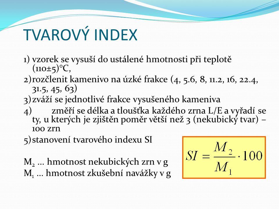 TVAROVÝ INDEX 1) vzorek se vysuší do ustálené hmotnosti při teplotě (110±5)°C,