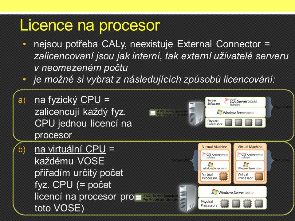 Licence na procesor