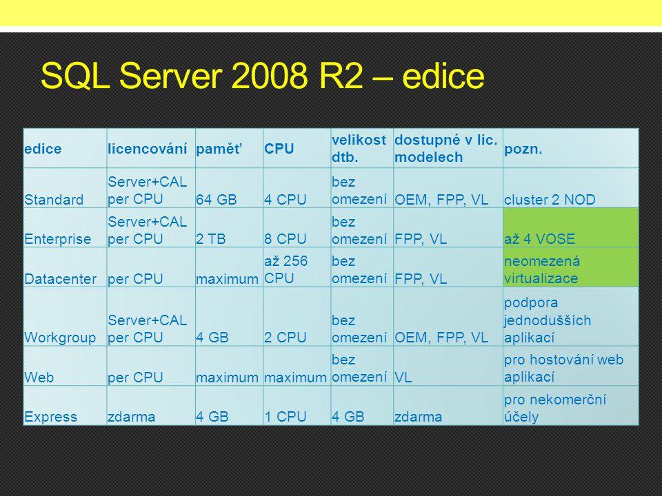 SQL Server 2008 R2 – edice edice licencování paměť CPU velikost dtb.