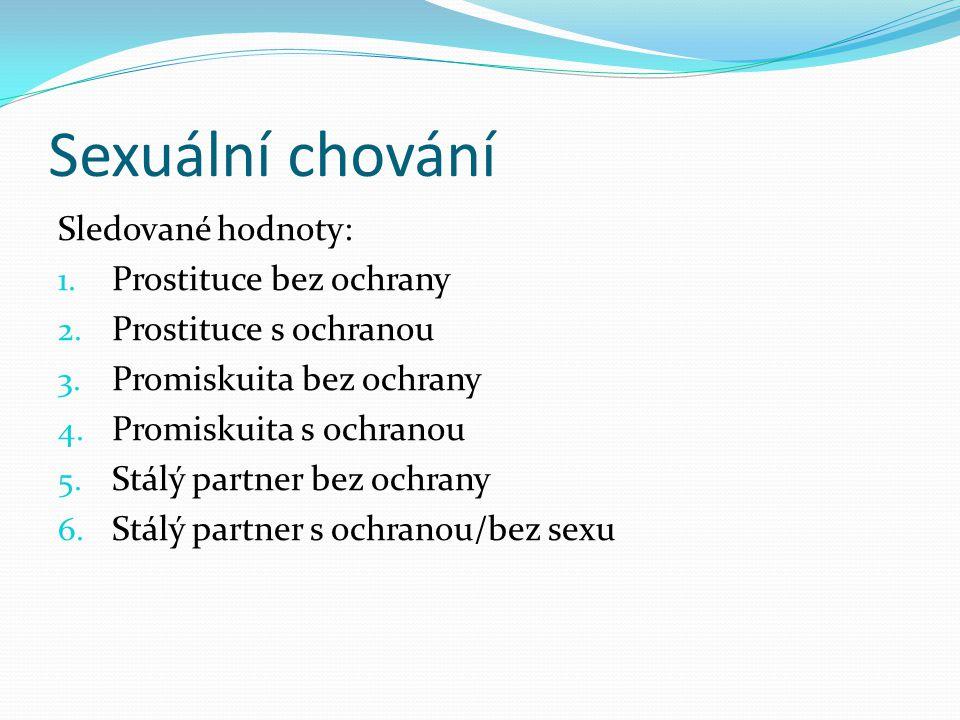 Sexuální chování Sledované hodnoty: Prostituce bez ochrany