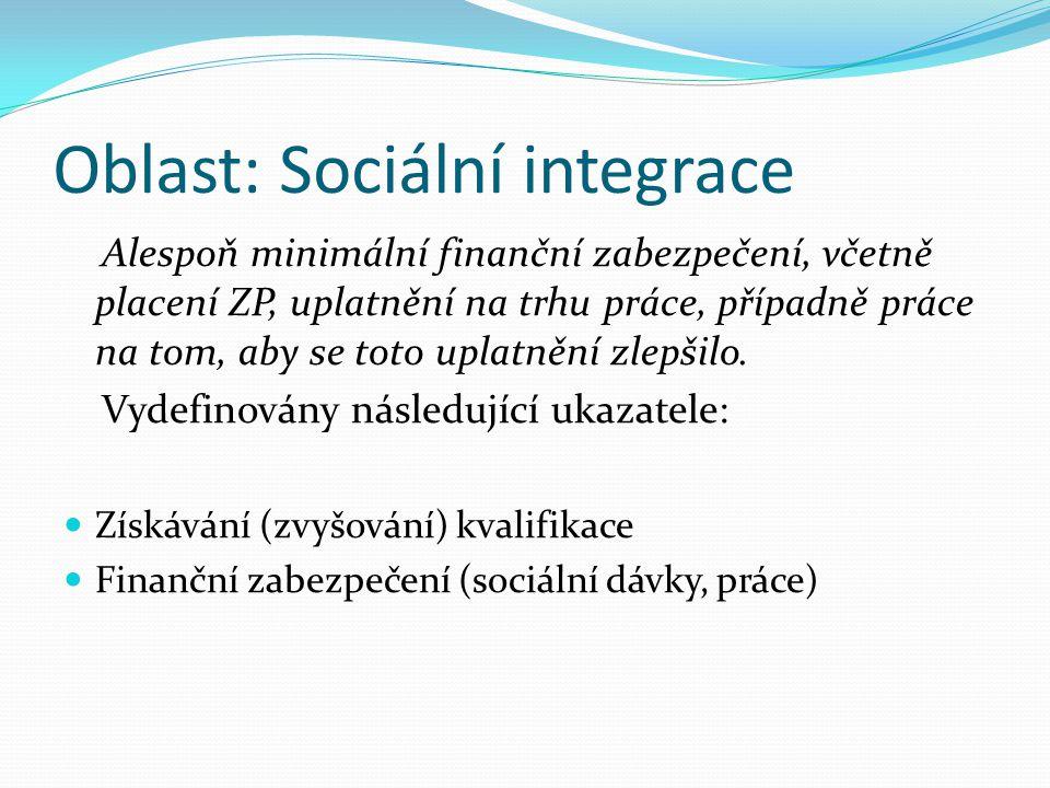 Oblast: Sociální integrace