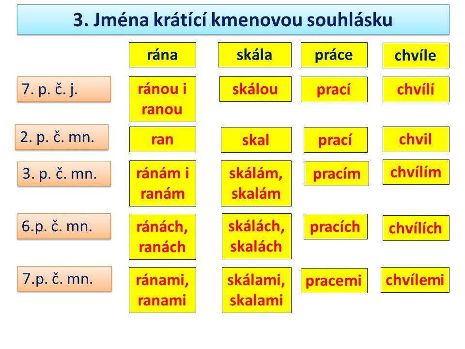 3. Jména krátící kmenovou souhlásku
