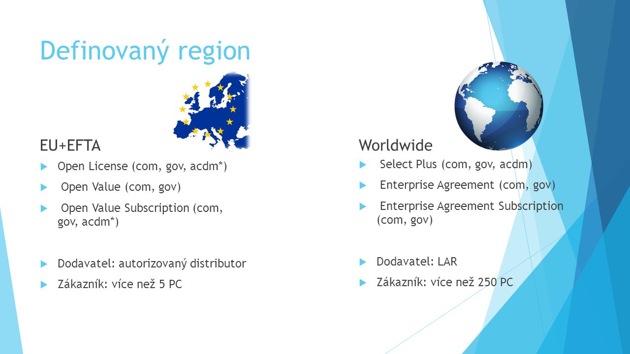Definovaný region EU+EFTA Worldwide Select Plus (com, gov, acdm)