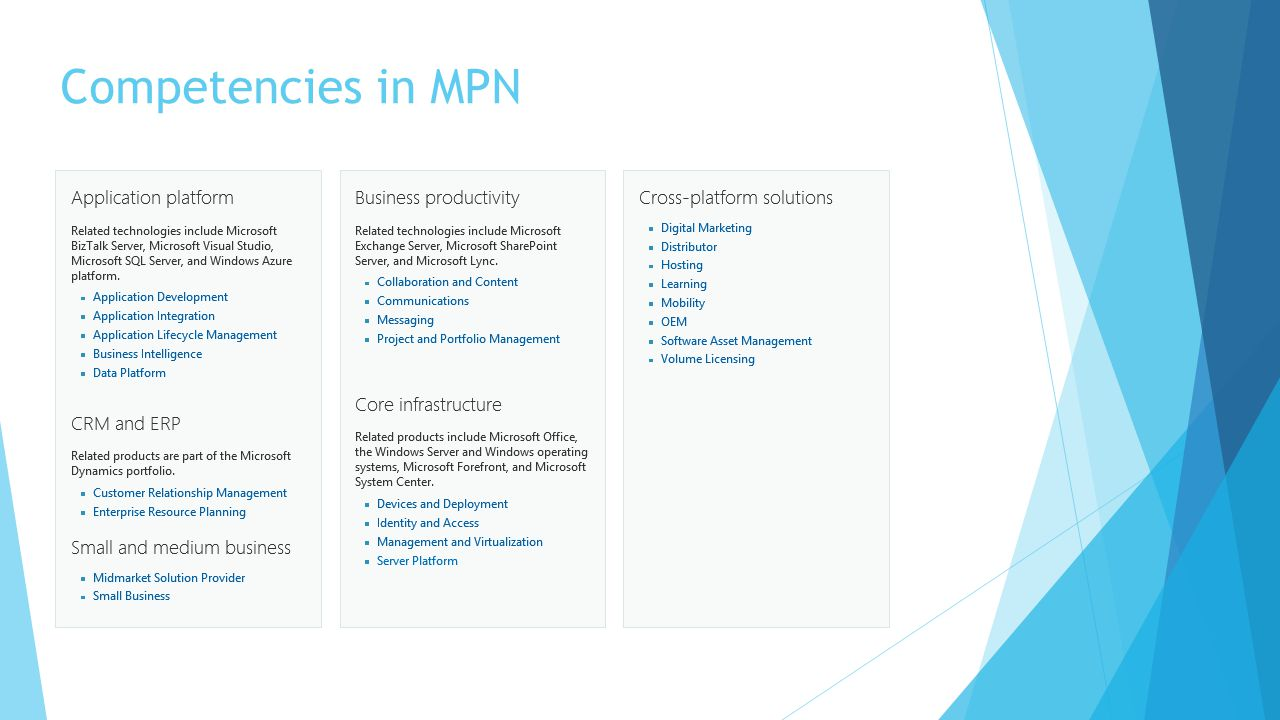 Competencies in MPN