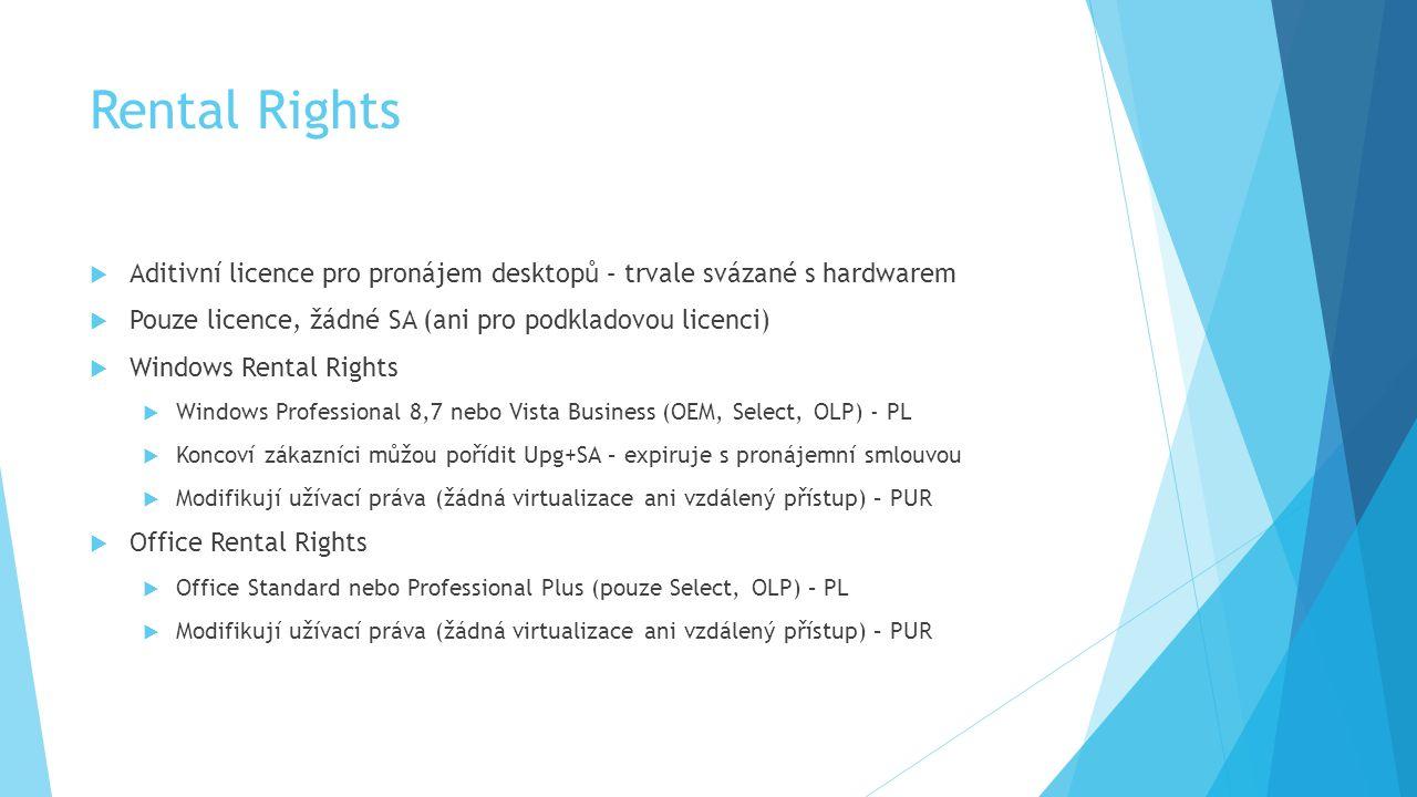 Rental Rights Aditivní licence pro pronájem desktopů – trvale svázané s hardwarem. Pouze licence, žádné SA (ani pro podkladovou licenci)