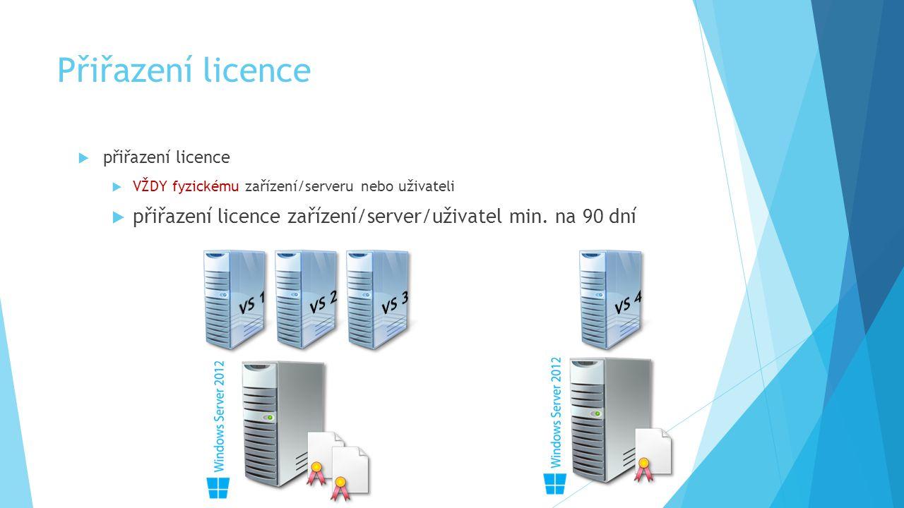 Přiřazení licence přiřazení licence. VŽDY fyzickému zařízení/serveru nebo uživateli. přiřazení licence zařízení/server/uživatel min. na 90 dní.