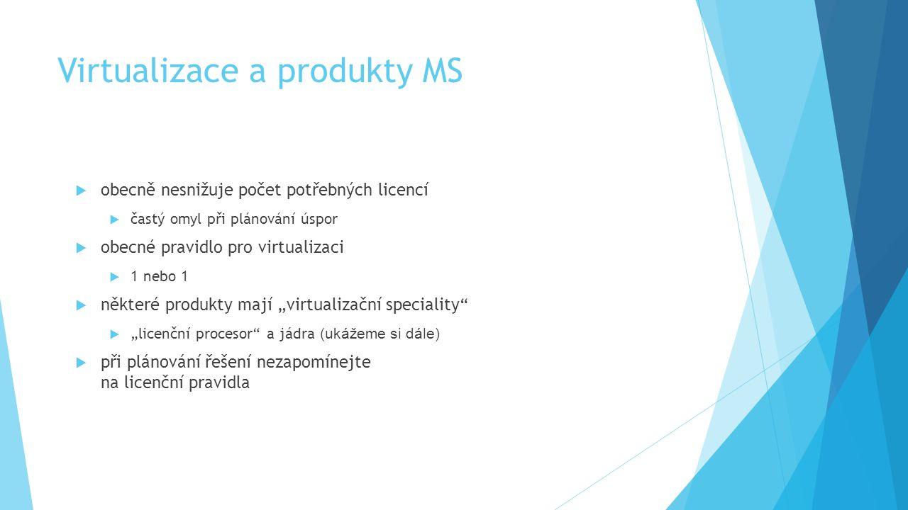 Virtualizace a produkty MS
