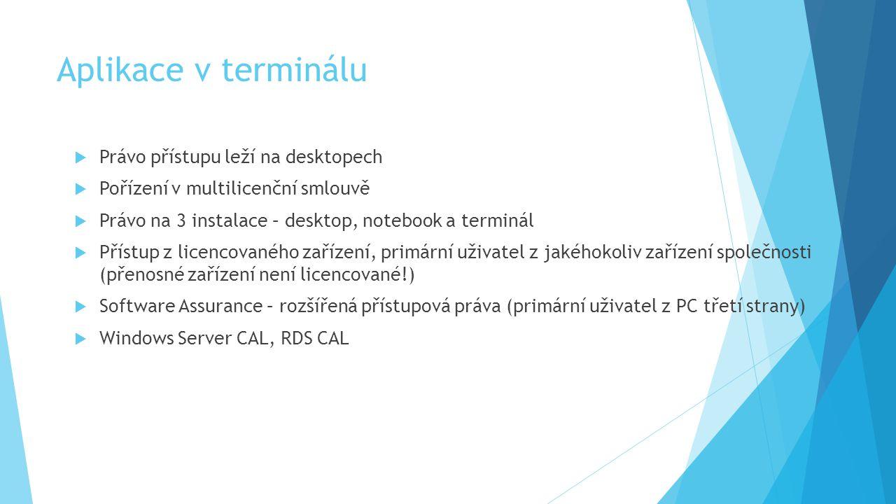 Aplikace v terminálu Právo přístupu leží na desktopech