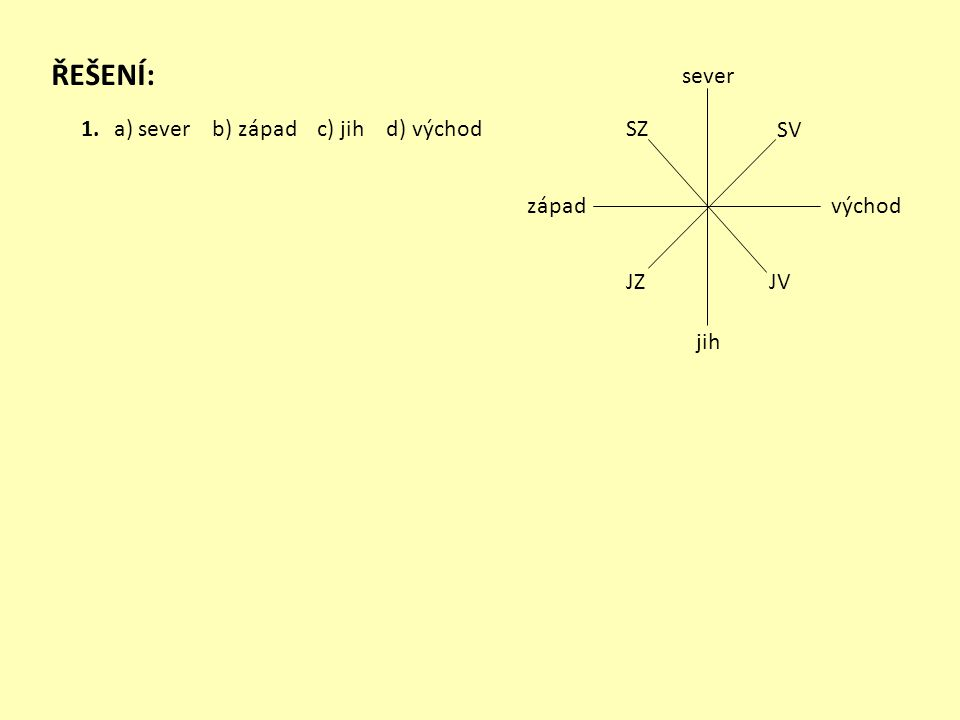 ŘEŠENÍ: sever 1. a) sever b) západ c) jih d) východ SZ SV západ východ