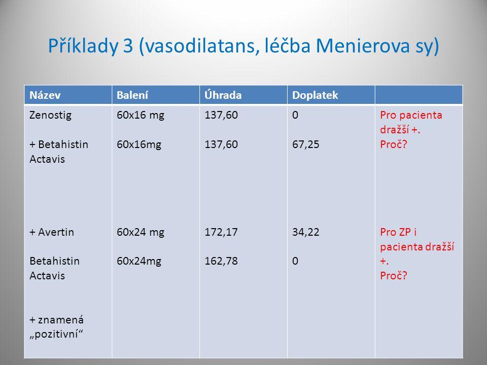 Příklady 3 (vasodilatans, léčba Menierova sy)