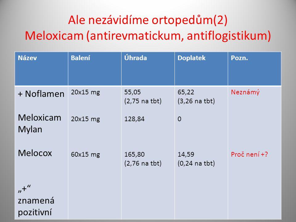 Ale nezávidíme ortopedům(2) Meloxicam (antirevmatickum, antiflogistikum)