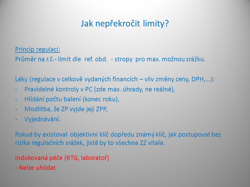 Jak nepřekročit limity