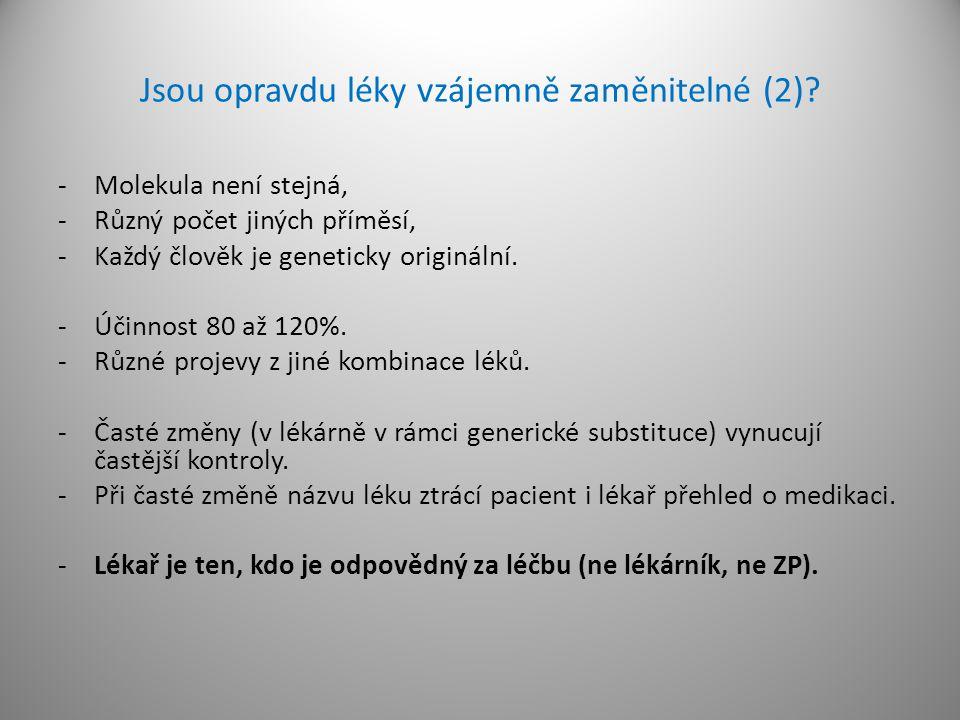 Jsou opravdu léky vzájemně zaměnitelné (2)