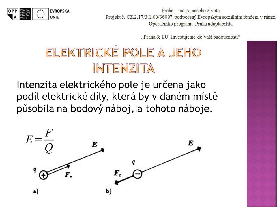 Elektrické pole a jeho intenzita
