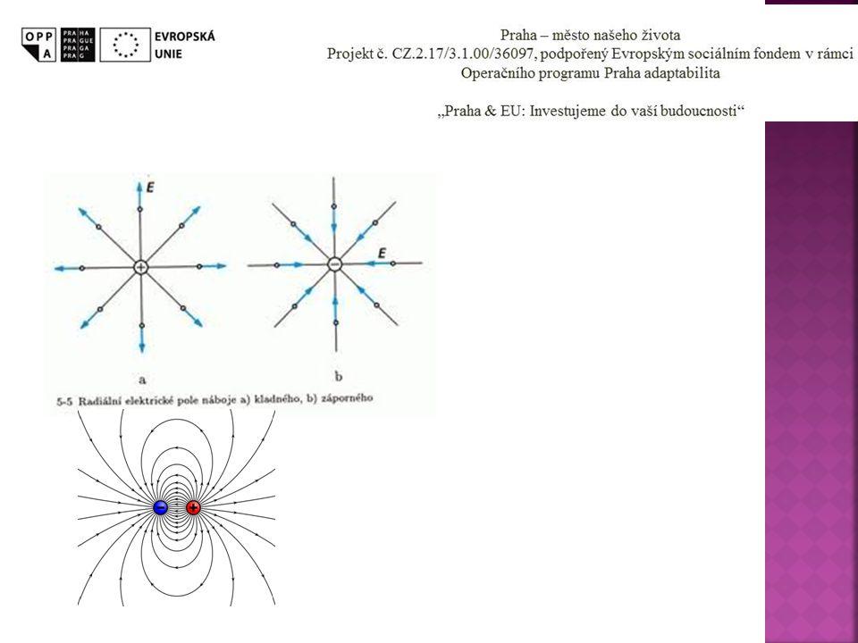 Obrázek - vektorový model bodového náboje => je to radiální pole, protože paprsky směřují ven nebo dovnitř