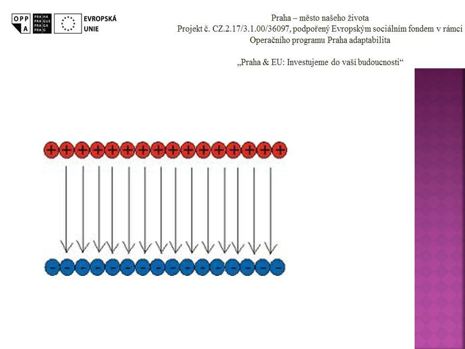 Obrázek = homogenní el. Pole, => el