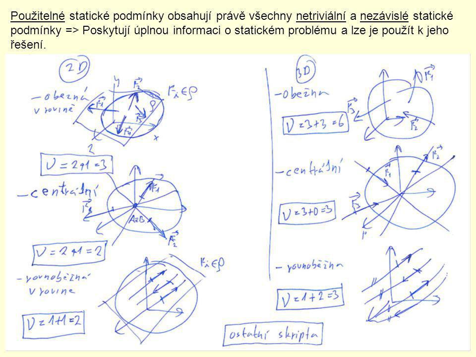 Použitelné statické podmínky obsahují právě všechny netriviální a nezávislé statické podmínky => Poskytují úplnou informaci o statickém problému a lze je použít k jeho řešení.