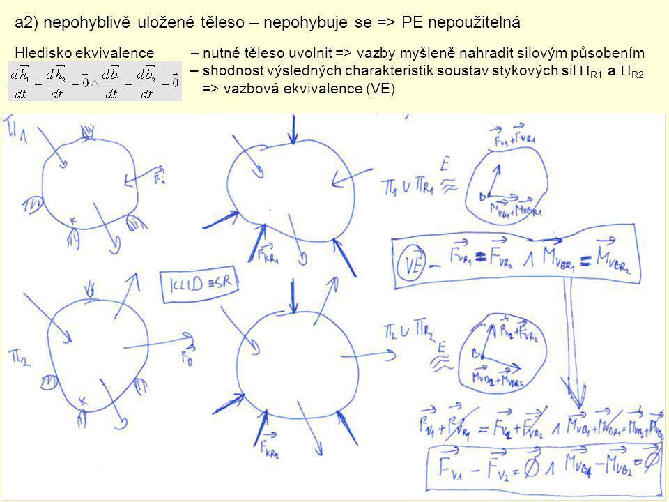a2) nepohyblivě uložené těleso – nepohybuje se => PE nepoužitelná