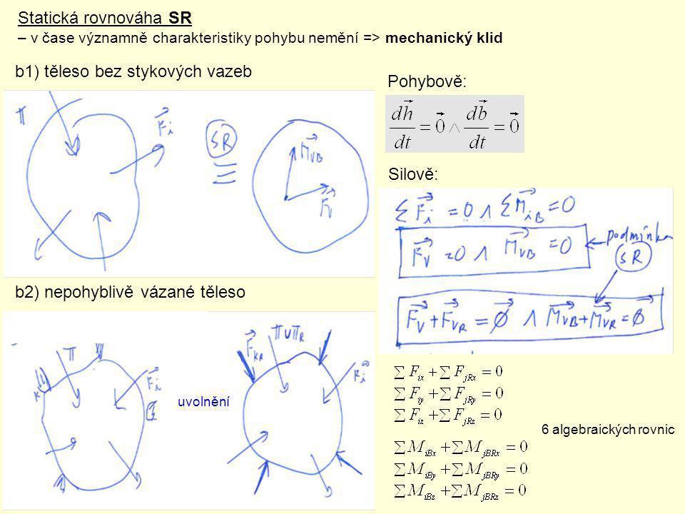 b1) těleso bez stykových vazeb Pohybově: