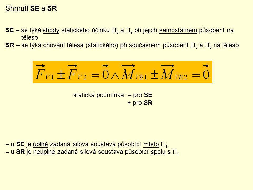 Shrnutí SE a SR SE – se týká shody statického účinku P1 a P2 při jejich samostatném působení na. těleso.