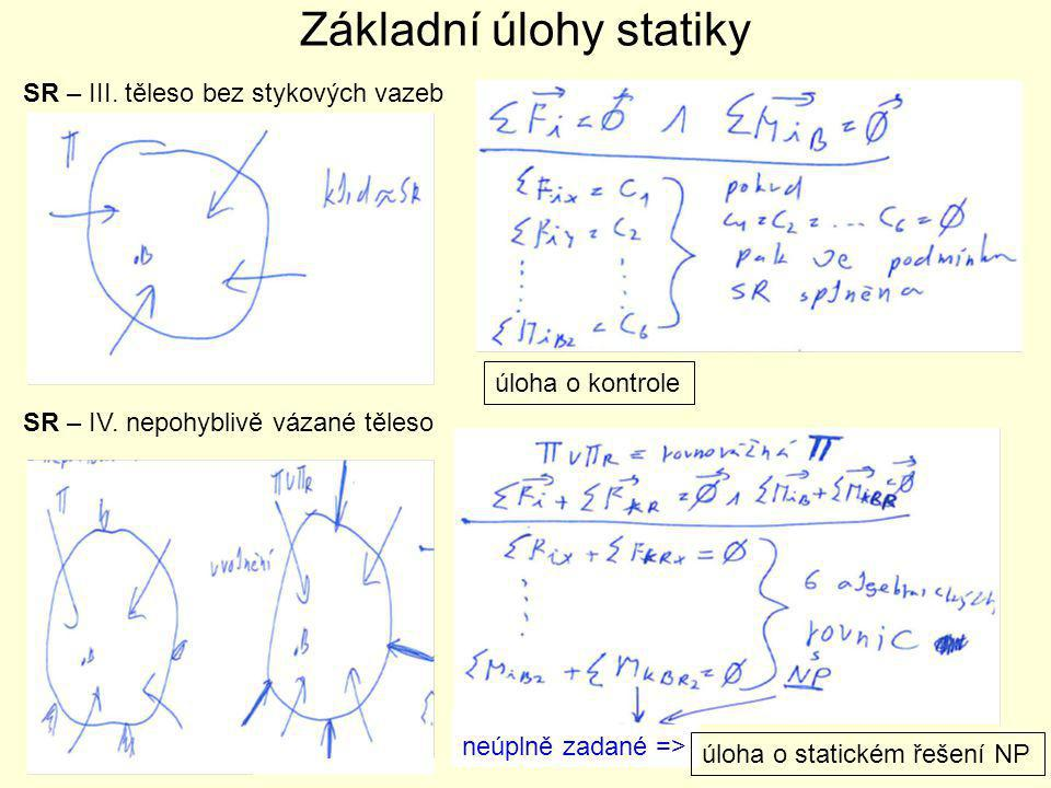 Základní úlohy statiky