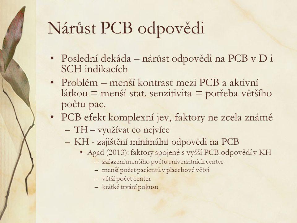 Nárůst PCB odpovědi Poslední dekáda – nárůst odpovědi na PCB v D i SCH indikacích.