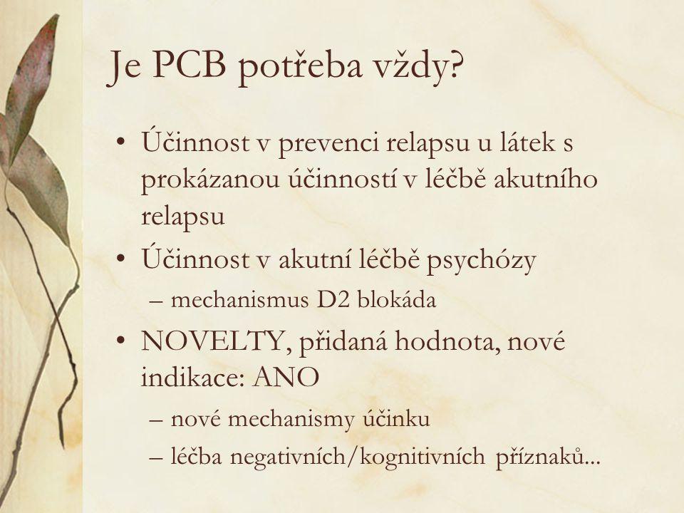 Je PCB potřeba vždy Účinnost v prevenci relapsu u látek s prokázanou účinností v léčbě akutního relapsu.