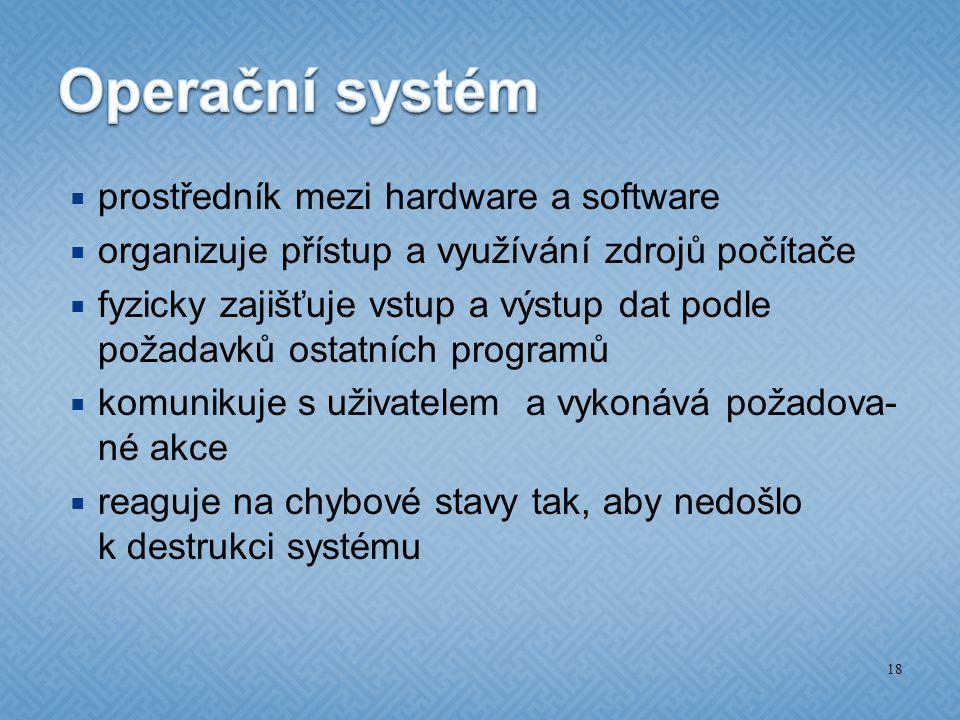 Operační systém prostředník mezi hardware a software