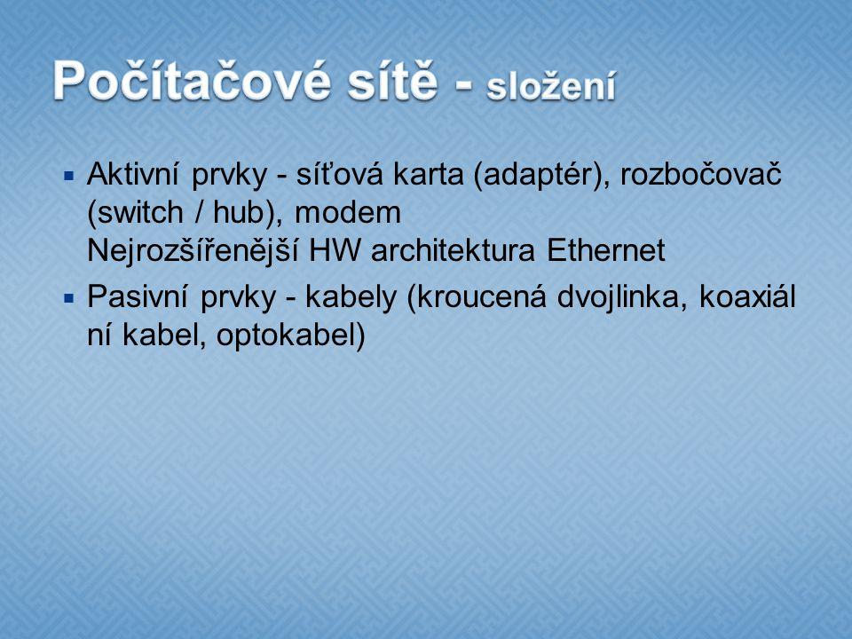 Počítačové sítě - složení
