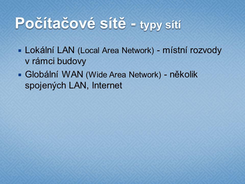 Počítačové sítě - typy sítí