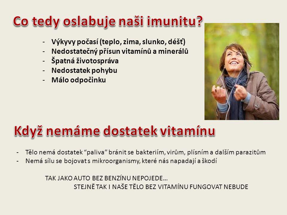 Když nemáme dostatek vitamínu