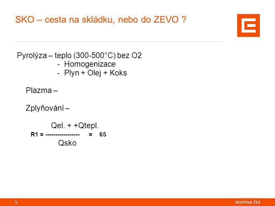 Obecné schéma zařízení ZEVO