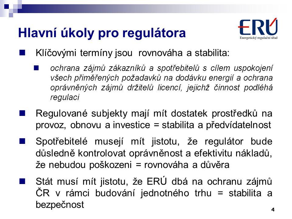 Hlavní úkoly pro regulátora
