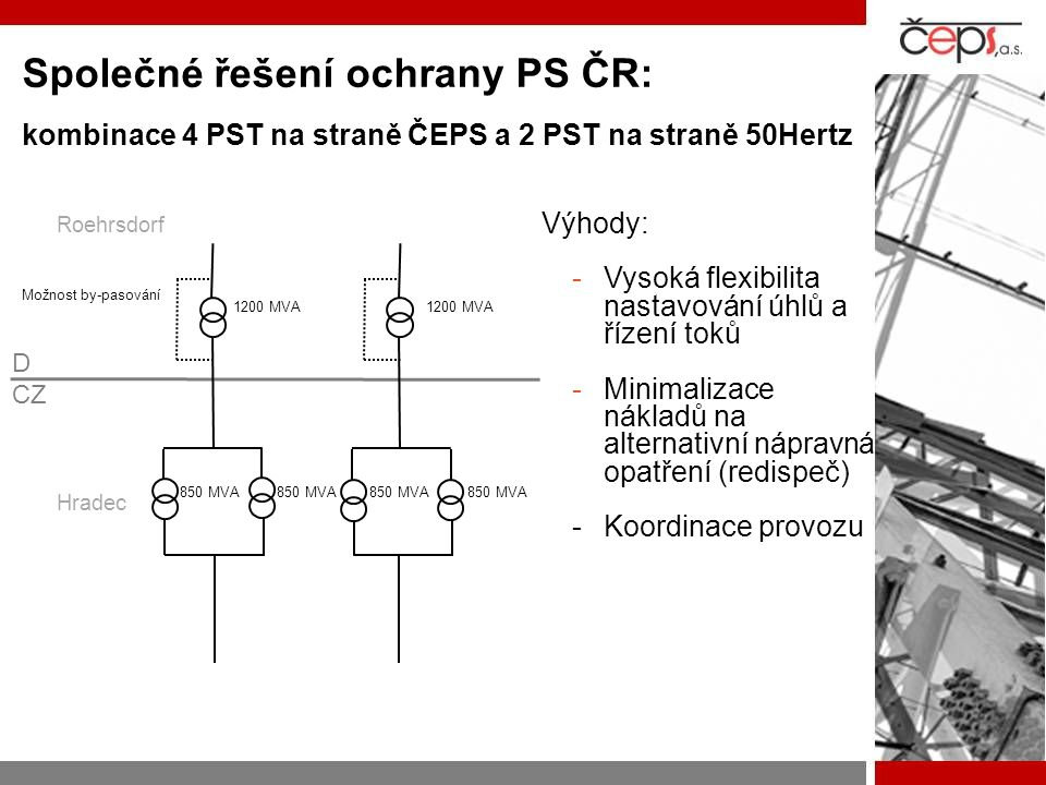 Společné řešení ochrany PS ČR: kombinace 4 PST na straně ČEPS a 2 PST na straně 50Hertz