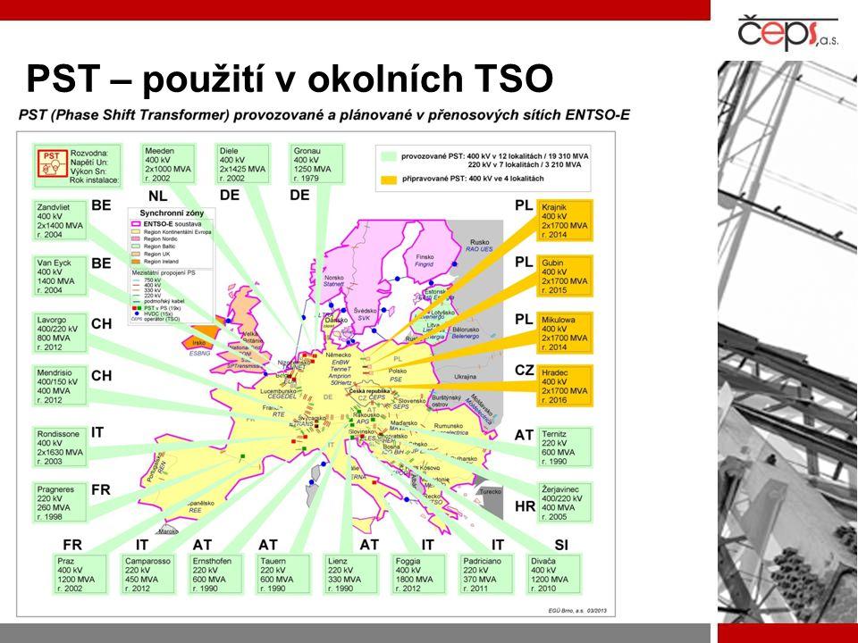 PST – použití v okolních TSO