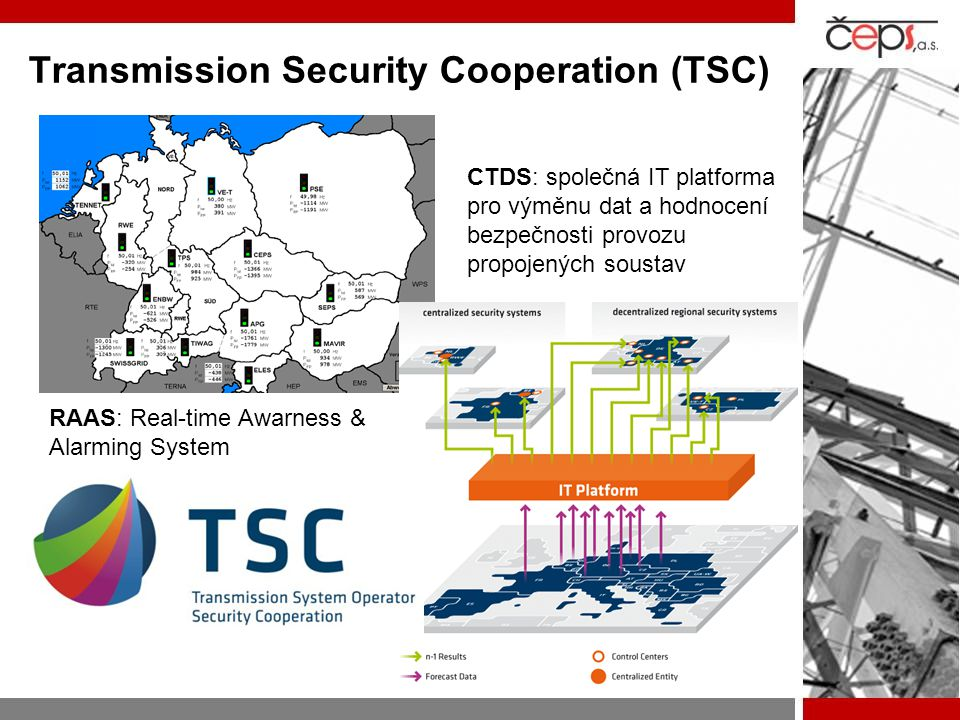 Transmission Security Cooperation (TSC)
