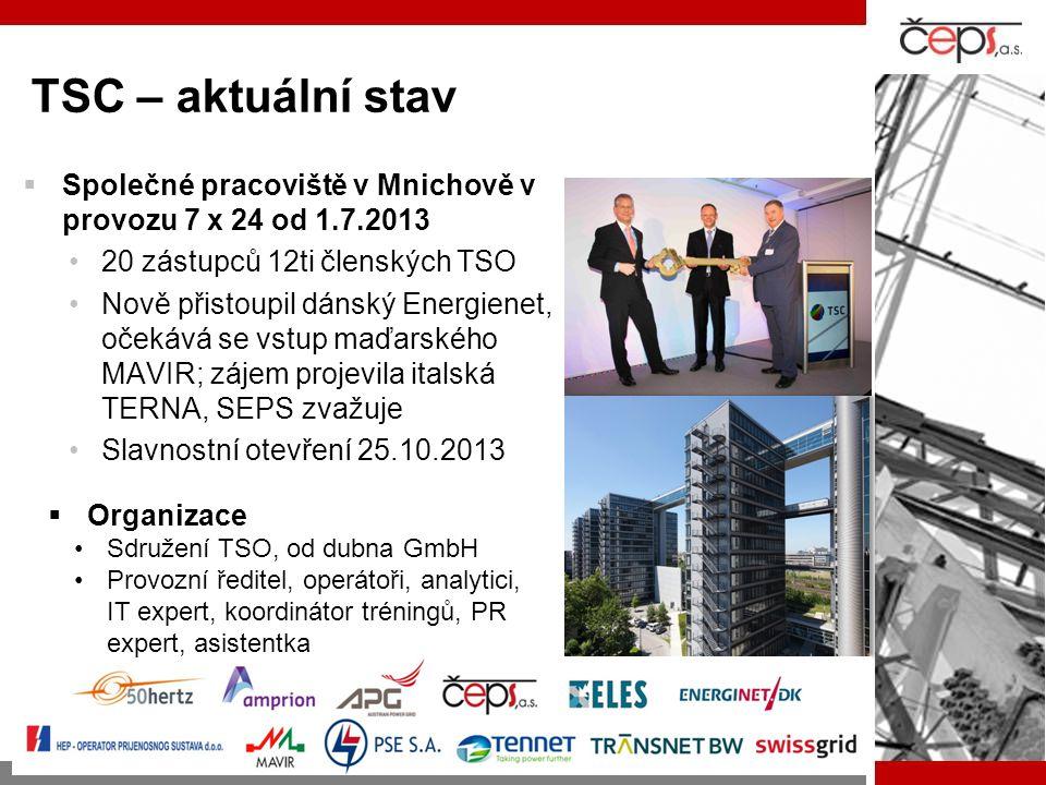TSC – aktuální stav Společné pracoviště v Mnichově v provozu 7 x 24 od 1.7.2013. 20 zástupců 12ti členských TSO.