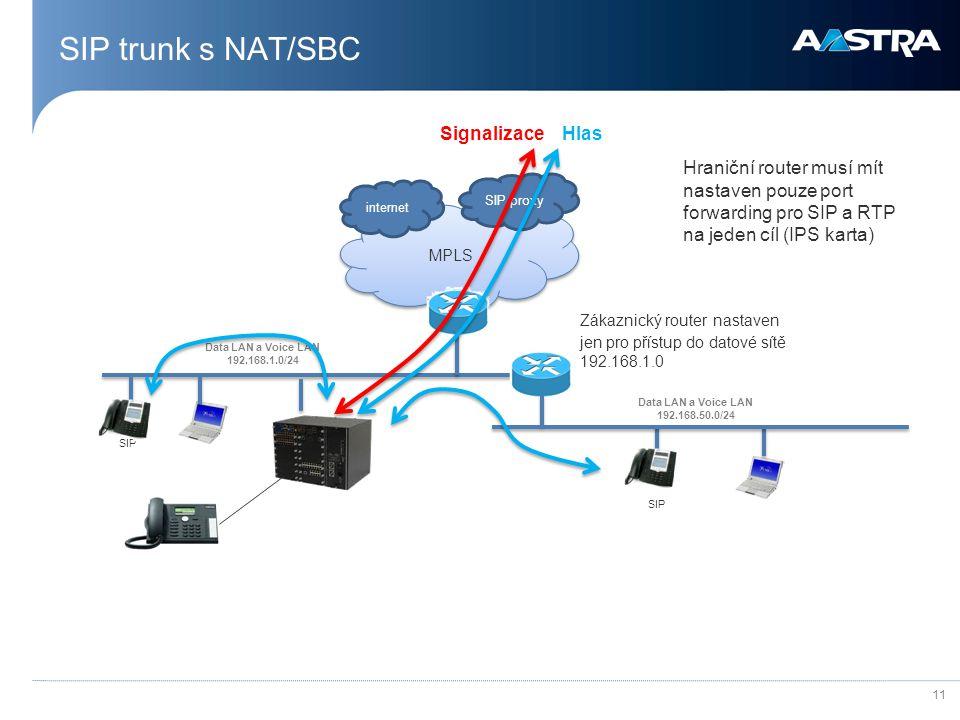 SIP trunk s NAT/SBC Signalizace Hlas