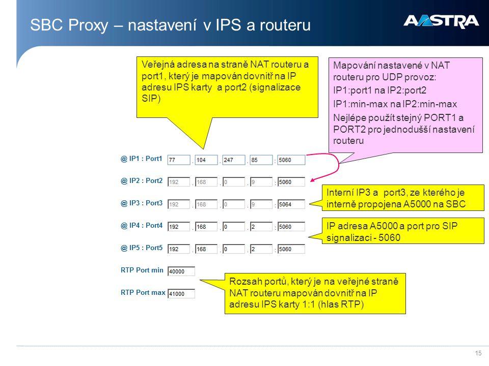 SBC Proxy – nastavení v IPS a routeru