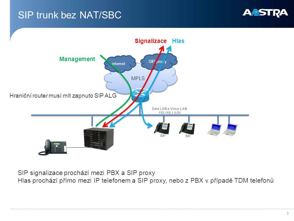 SIP trunk bez NAT/SBC SIP signalizace prochází mezi PBX a SIP proxy