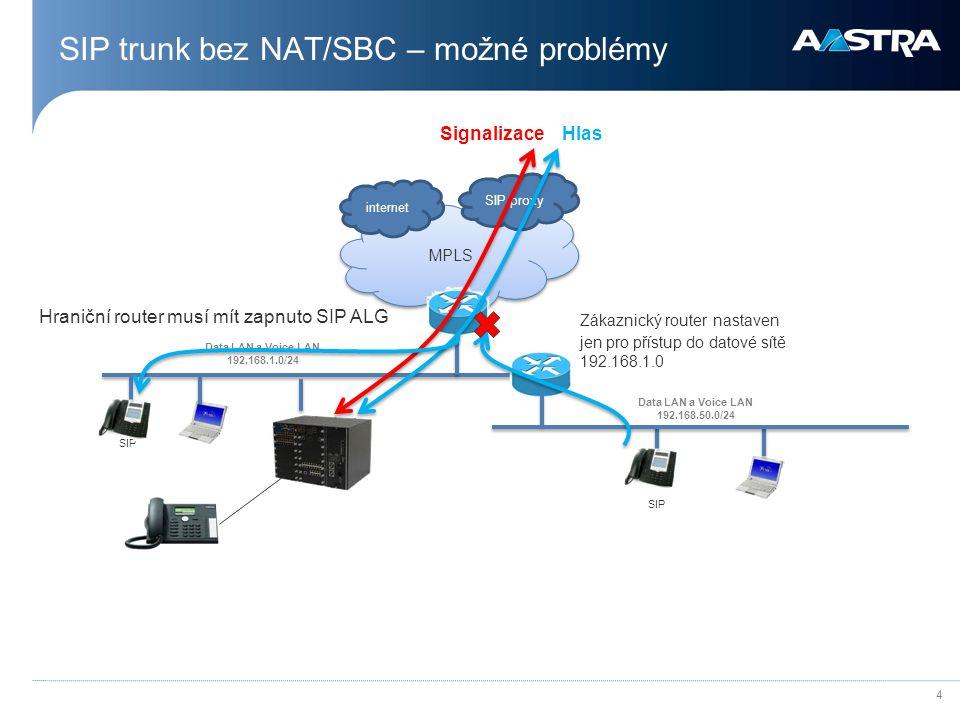 SIP trunk bez NAT/SBC – možné problémy