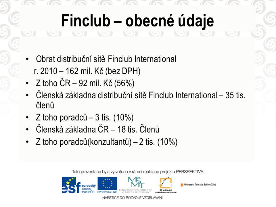 Finclub – obecné údaje Obrat distribuční sítě Finclub International