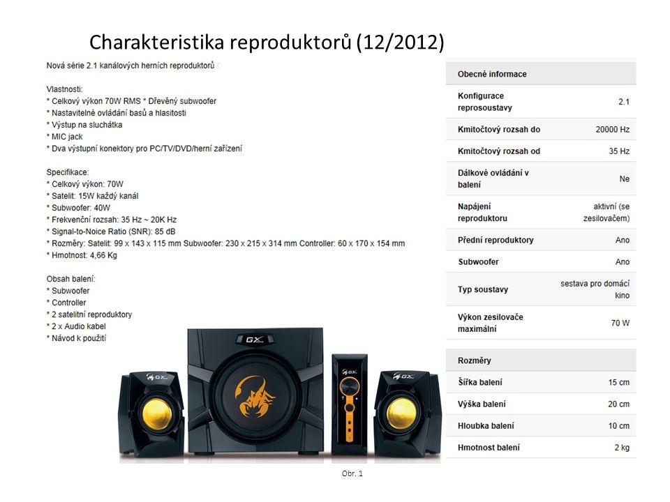 Charakteristika reproduktorů (12/2012)