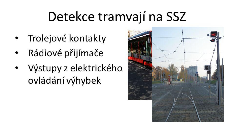 Detekce tramvají na SSZ