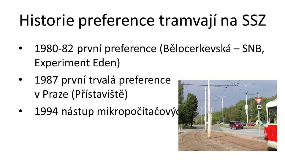 Historie preference tramvají na SSZ