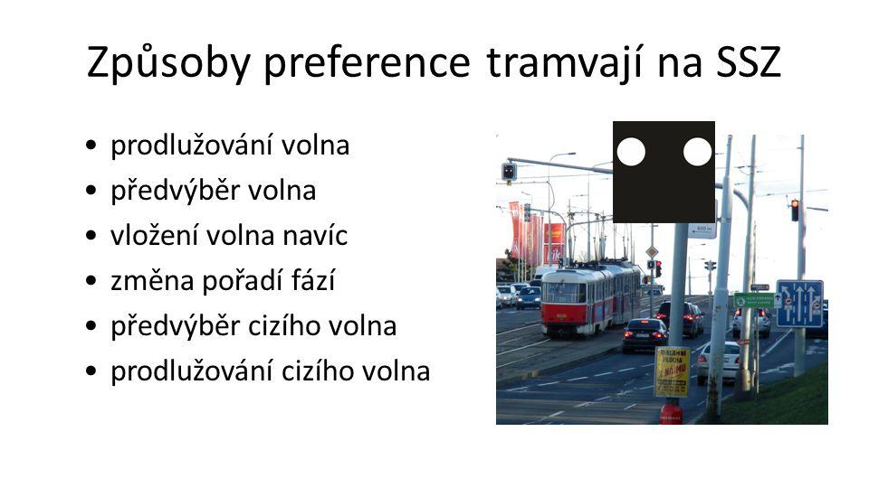 Způsoby preference tramvají na SSZ