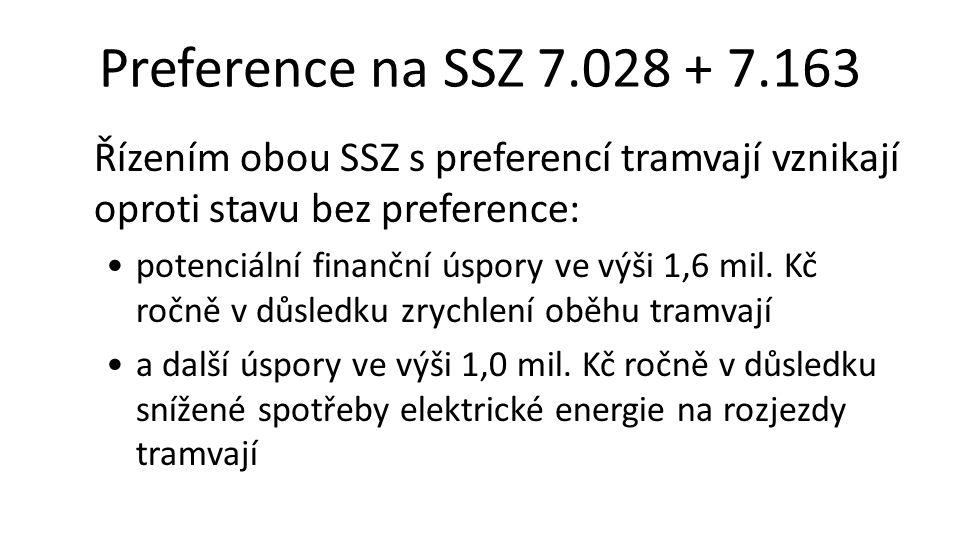 Preference na SSZ 7.028 + 7.163 Řízením obou SSZ s preferencí tramvají vznikají oproti stavu bez preference: